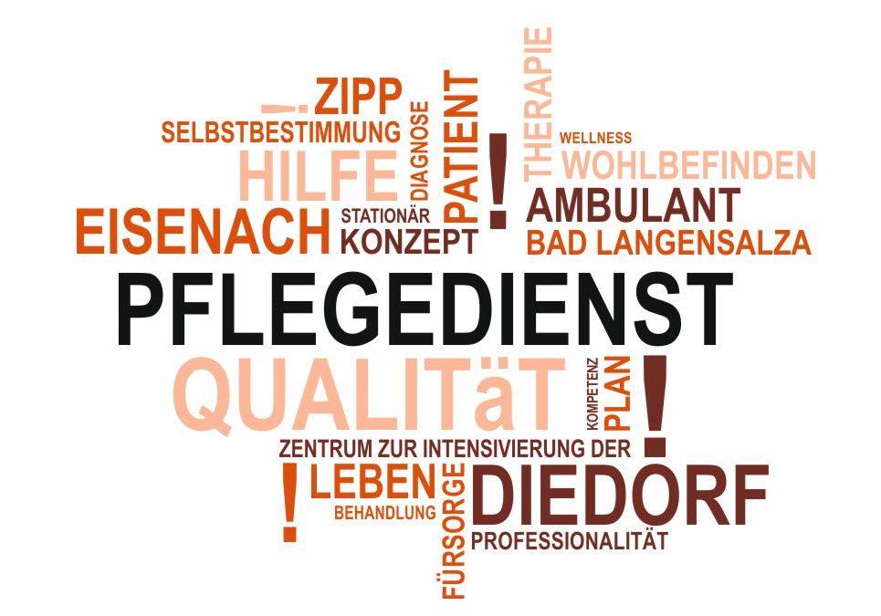 pflegedienst wordcloud